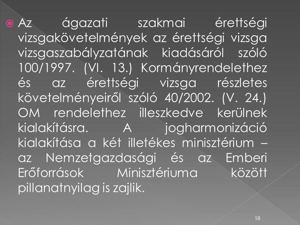 18  Az ágazati szakmai érettségi vizsgakövetelmények az érettségi vizsga vizsgaszabályzatának kiadásáról szóló 100/1997. (VI. 13.) Kormányrendelethez
