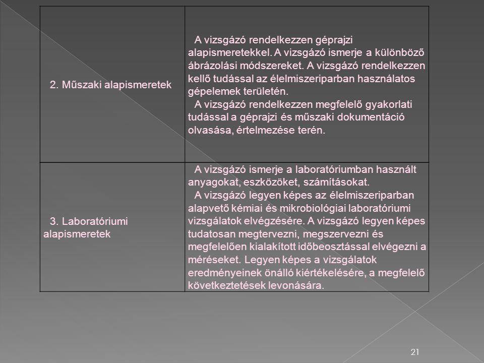 21 2. Műszaki alapismeretek A vizsgázó rendelkezzen géprajzi alapismeretekkel. A vizsgázó ismerje a különböző ábrázolási módszereket. A vizsgázó rende