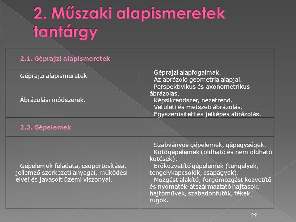29 2.1. Géprajzi alapismeretek Géprajzi alapismeretek Géprajzi alapfogalmak. Az ábrázoló geometria alapjai. Ábrázolási módszerek. Perspektivikus és ax