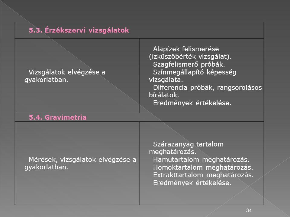 34 5.3. Érzékszervi vizsgálatok Vizsgálatok elvégzése a gyakorlatban. Alapízek felismerése (ízküszöbérték vizsgálat). Szagfelismerő próbák. Színmegáll