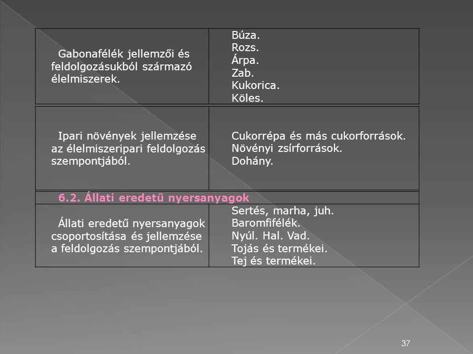 37 6.2. Állati eredetű nyersanyagok Állati eredetű nyersanyagok csoportosítása és jellemzése a feldolgozás szempontjából. Sertés, marha, juh. Baromfif