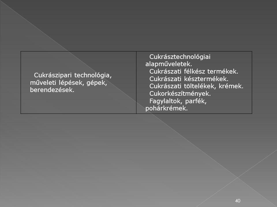 40 Cukrászipari technológia, műveleti lépések, gépek, berendezések. Cukrásztechnológiai alapműveletek. Cukrászati félkész termékek. Cukrászati készter