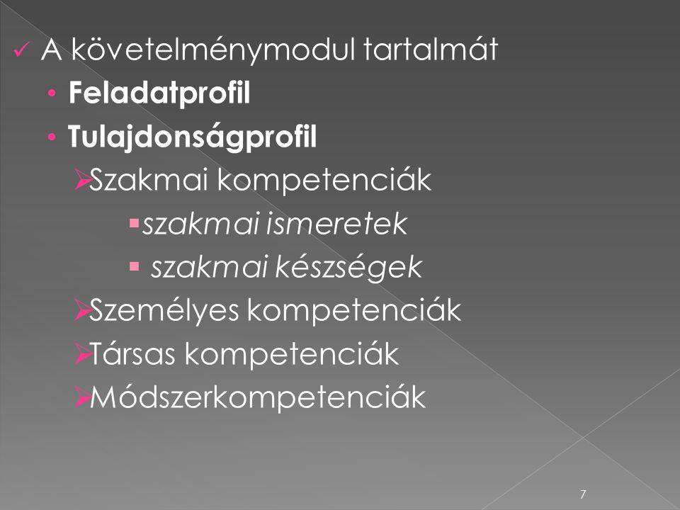 7 A követelménymodul tartalmát Feladatprofil Tulajdonságprofil  Szakmai kompetenciák  szakmai ismeretek  szakmai készségek  Személyes kompetenciák