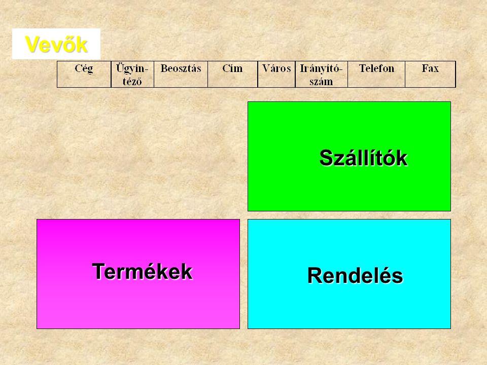 SzállítókVevők Termékek Rendelés Rendelés tábla tartalmazza : a megrendelés számát, a vevő megjelölését, a megrendelés dátumát, a teljesítés határidej