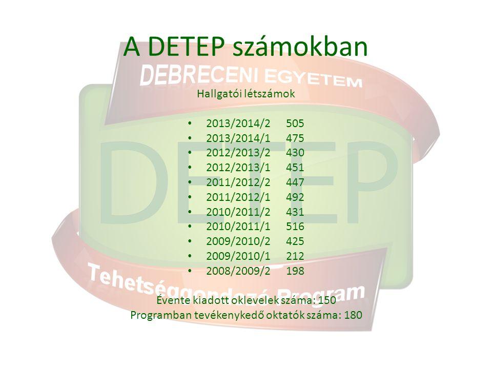 A DETEP számokban Hallgatói létszámok 2013/2014/2505 2013/2014/1475 2012/2013/2430 2012/2013/1451 2011/2012/2447 2011/2012/1492 2010/2011/2431 2010/20