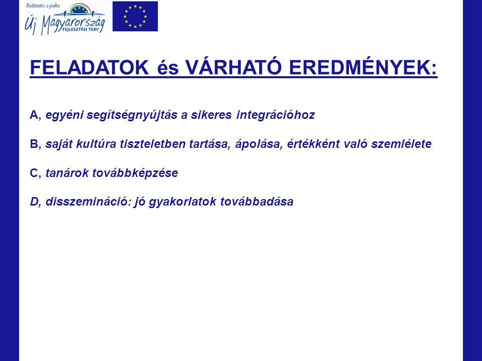 A, egyéni segítségnyújtás a sikeres integrációhoz: a magyar nyelvtudás fejlesztése a sikeres tanulás és beilleszkedés érdekében: magyar mint idegen nyelv tantárgyorientált segédlet kidolgozása: magyar, környezet, matematika tantárgyakhoz egyéni fejlesztési tervek kidolgozása, tanulói értékelési szempontrendszer kidolgozása komplex művészeti program kidolgozása (1-2.