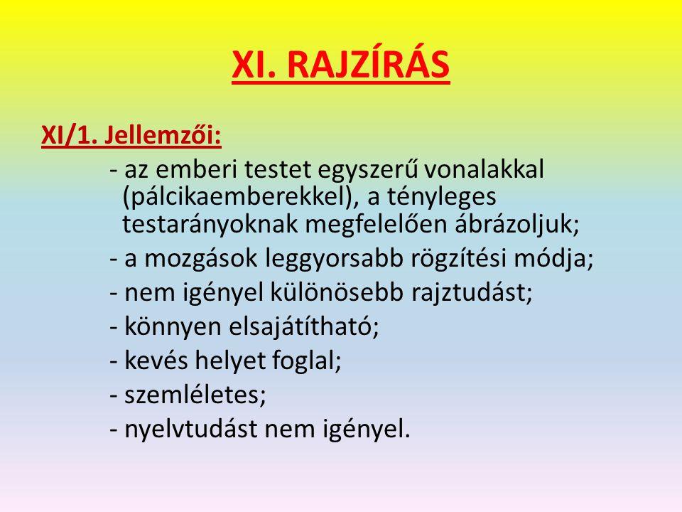 XI.RAJZÍRÁS XI/1.