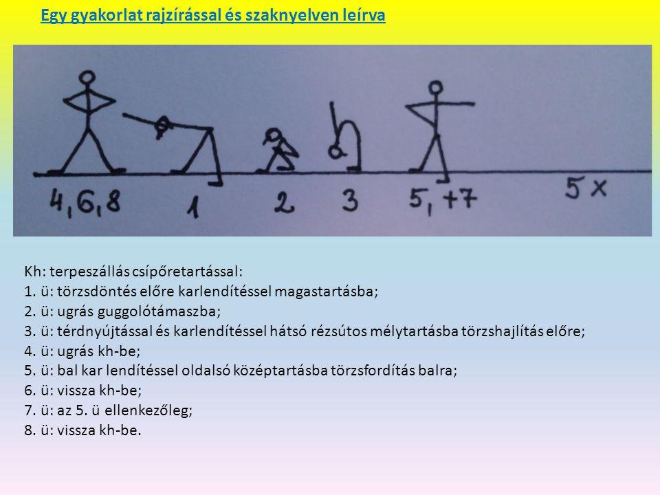 Kh: terpeszállás csípőretartással: 1.ü: törzsdöntés előre karlendítéssel magastartásba; 2.