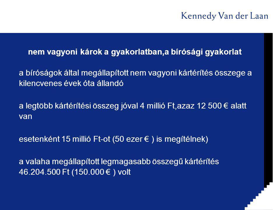 nem vagyoni károk a gyakorlatban,a bírósági gyakorlat a bíróságok által megállapított nem vagyoni kártérítés összege a kilencvenes évek óta állandó a legtöbb kártérítési összeg jóval 4 millió Ft,azaz 12 500 € alatt van esetenként 15 millió Ft-ot (50 ezer € ) is megítélnek) a valaha megállapított legmagasabb összegű kártérítés 46.204.500 Ft (150.000 € ) volt