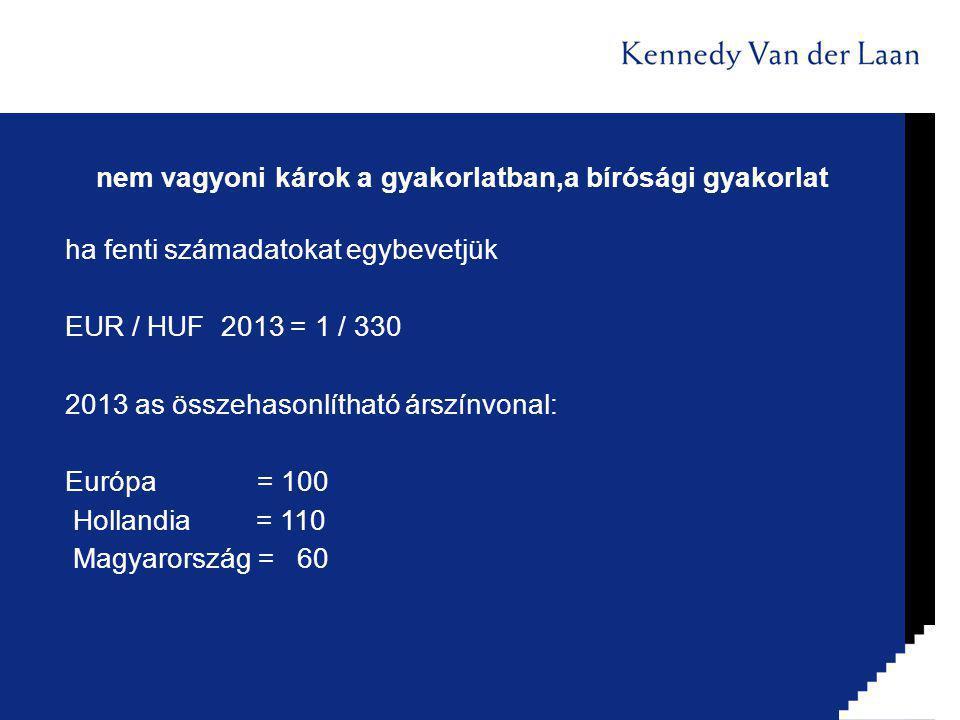 nem vagyoni károk a gyakorlatban,a bírósági gyakorlat ha fenti számadatokat egybevetjük EUR / HUF 2013 = 1 / 330 2013 as összehasonlítható árszínvonal: Európa = 100 Hollandia = 110 Magyarország = 60