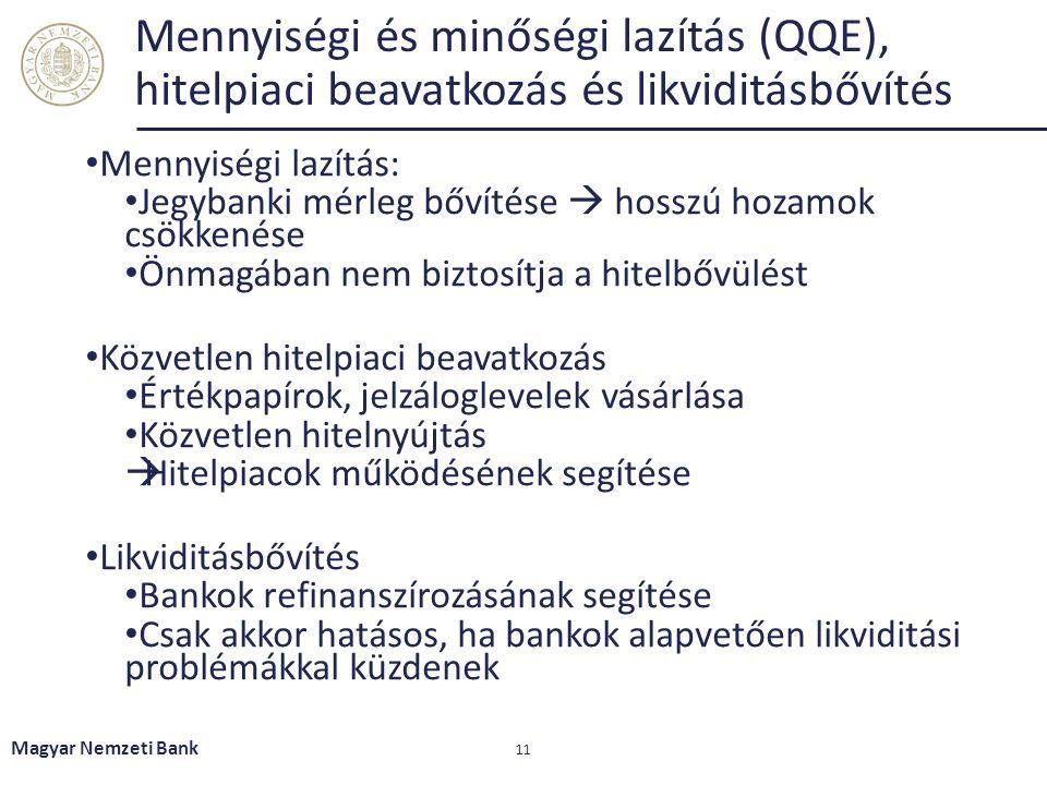 Mennyiségi és minőségi lazítás (QQE), hitelpiaci beavatkozás és likviditásbővítés Mennyiségi lazítás: Jegybanki mérleg bővítése  hosszú hozamok csökk