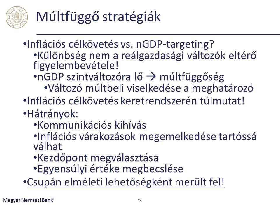 Múltfüggő stratégiák Inflációs célkövetés vs. nGDP-targeting? Különbség nem a reálgazdasági változók eltérő figyelembevétele! nGDP szintváltozóra lő 