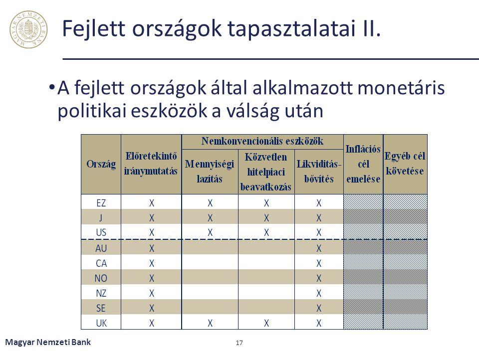 Fejlett országok tapasztalatai II. Magyar Nemzeti Bank 17 A fejlett országok által alkalmazott monetáris politikai eszközök a válság után