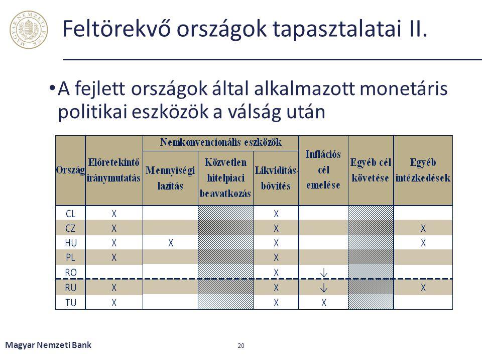 Feltörekvő országok tapasztalatai II. Magyar Nemzeti Bank 20 A fejlett országok által alkalmazott monetáris politikai eszközök a válság után
