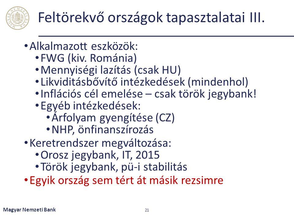 Feltörekvő országok tapasztalatai III. Alkalmazott eszközök: FWG (kiv. Románia) Mennyiségi lazítás (csak HU) Likviditásbővítő intézkedések (mindenhol)