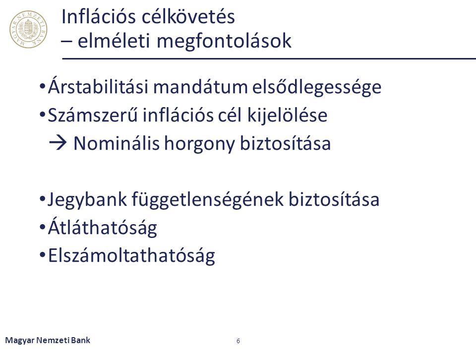 Inflációs célkövetés – a gyakorlatban Mindig rugalmas Nem kizárólag az inflációra összpontosít Reálgazdasági és pénzügyi stabilitási megfontolások Infláció középtávon várható alakulása számít Előretekintő jelleg Jövőben várható folyamatok Átmeneti sokkok kezelése Magyar Nemzeti Bank 7