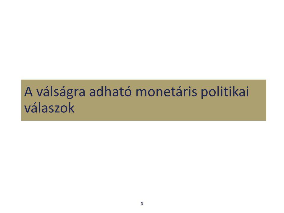 A válságra adható monetáris politikai válaszok 8