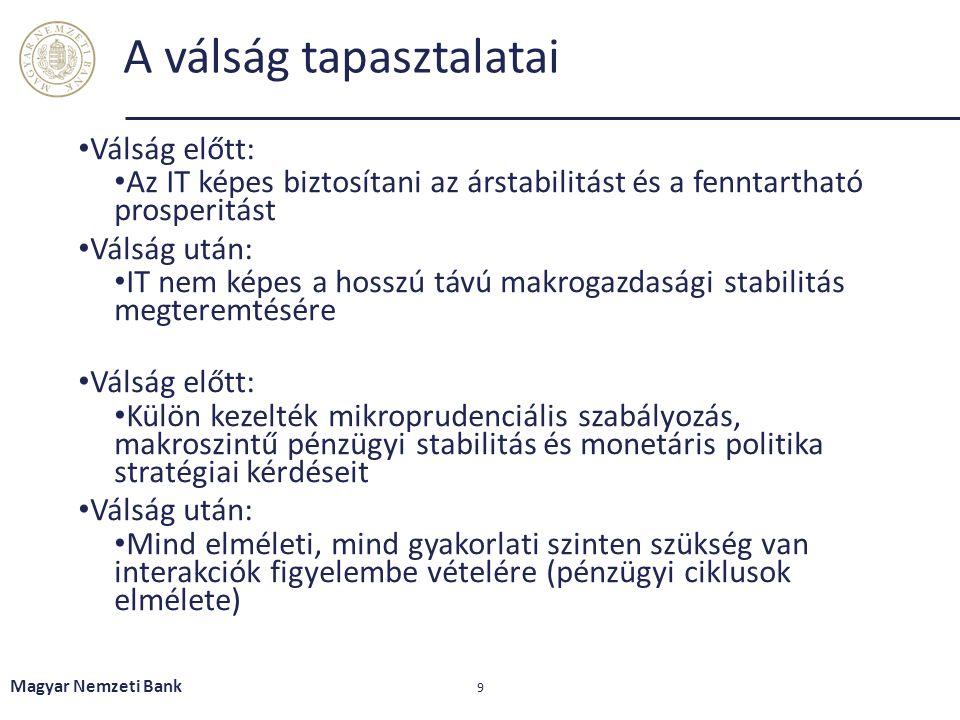 A válság tapasztalatai Magyar Nemzeti Bank 10 A nulla alsó korlát jelentette kihívásokra és a válság által okozott akut problémákra adható megoldási lehetőségek