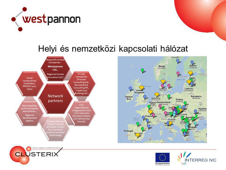 Helyi és nemzetközi kapcsolati hálózat