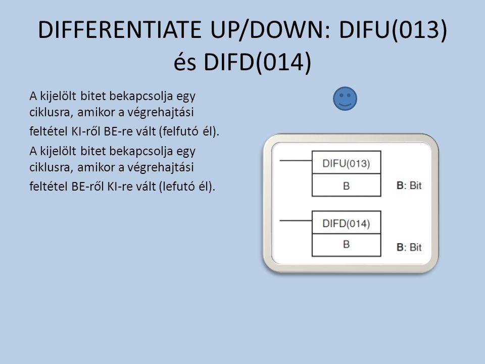 DIFFERENTIATE UP/DOWN: DIFU(013) és DIFD(014) A kijelölt bitet bekapcsolja egy ciklusra, amikor a végrehajtási feltétel KI-ről BE-re vált (felfutó él).