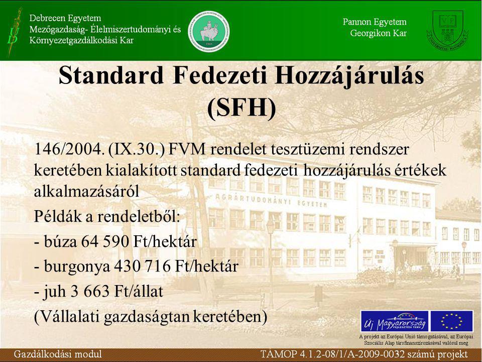 Standard Fedezeti Hozzájárulás (SFH) 146/2004.