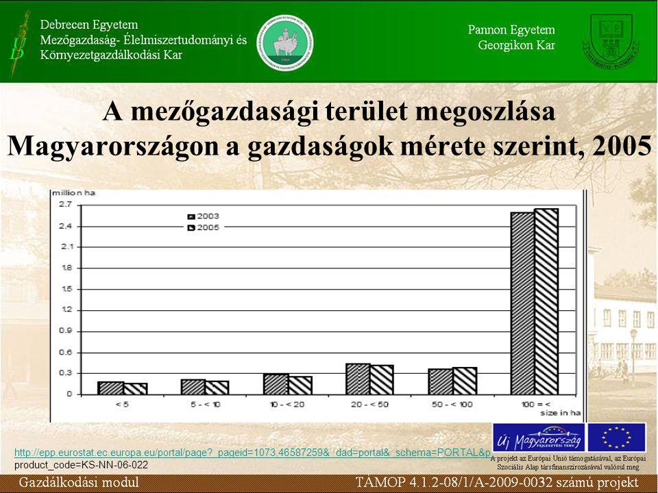 A mezőgazdasági terület megoszlása Magyarországon a gazdaságok mérete szerint, 2005 http://epp.eurostat.ec.europa.eu/portal/page _pageid=1073,46587259&_dad=portal&_schema=PORTAL&p_ product_code=KS-NN-06-022