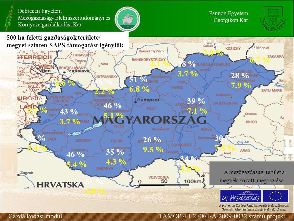 51 % 6.8 % 46 % 5.1 % 46 % 2.2 % 43 % 3.7 % 39 % 4.6 % 43 % 3.1 % 31 % 3.4 % 51 % 4.5 % 46 % 5.4 % 35 % 4.3 % 37 % 7.0 % 28 % 3.7 % 28 % 2.1 % 28 % 7.9 % 39 % 7.1 % 11 % 6.7 % 26 % 9.5 % 30 % 7.5 % 34 % 5.5 % 500 ha feletti gazdaságok területe/ megyei szinten SAPS támogatást igénylők A mezőgazdasági terület a megyék közötti megoszlása