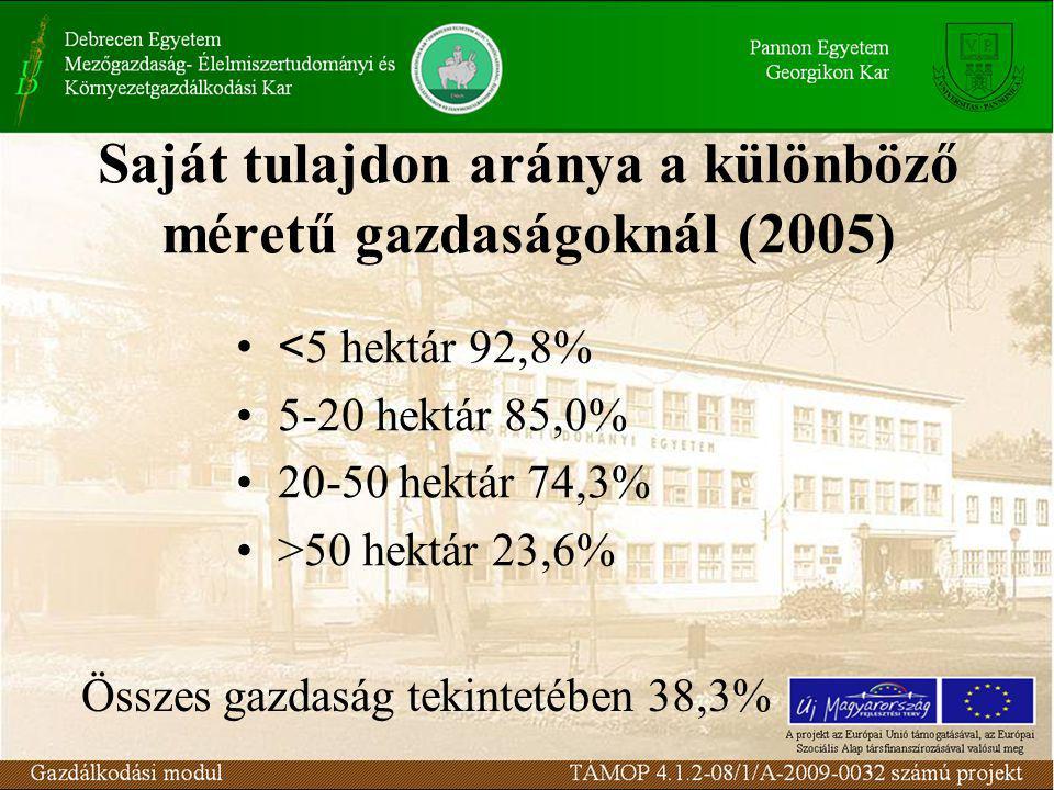 Saját tulajdon aránya a különböző méretű gazdaságoknál (2005) < 5 hektár 92,8% 5-20 hektár 85,0% 20-50 hektár 74,3% >50 hektár 23,6% Összes gazdaság tekintetében 38,3%