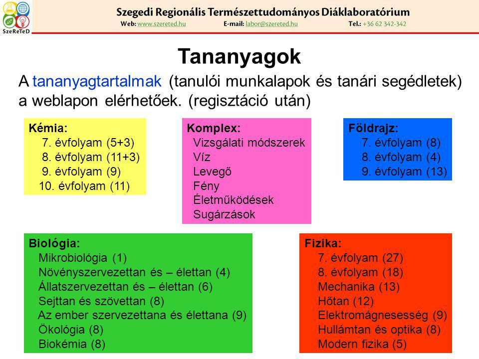 Tananyagok Biológia: Mikrobiológia (1) Növényszervezettan és – élettan (4) Állatszervezettan és – élettan (6) Sejttan és szövettan (8) Az ember szerve