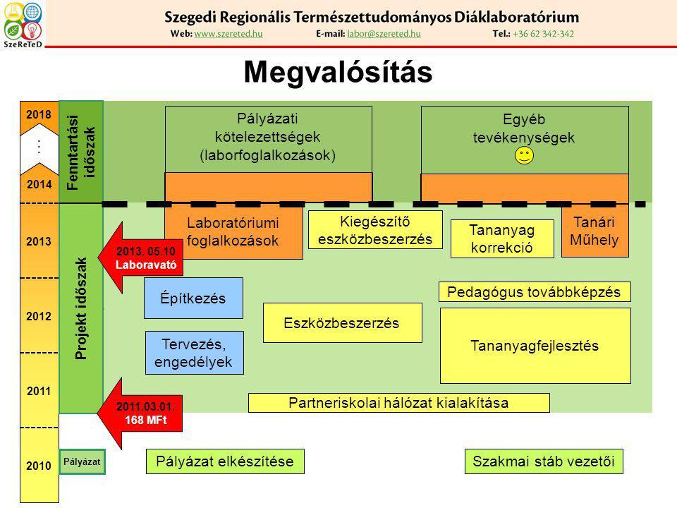 Tananyagok Biológia: Mikrobiológia (1) Növényszervezettan és – élettan (4) Állatszervezettan és – élettan (6) Sejttan és szövettan (8) Az ember szervezettana és élettana (9) Ökológia (8) Biokémia (8) Kémia: 7.