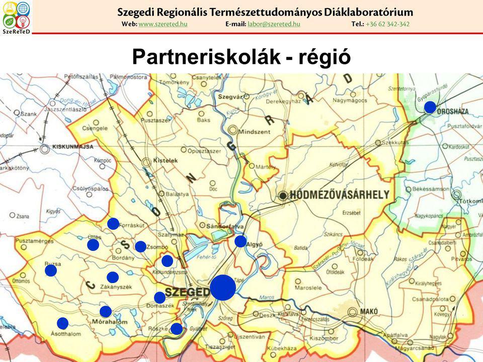 Partneriskolák - régió