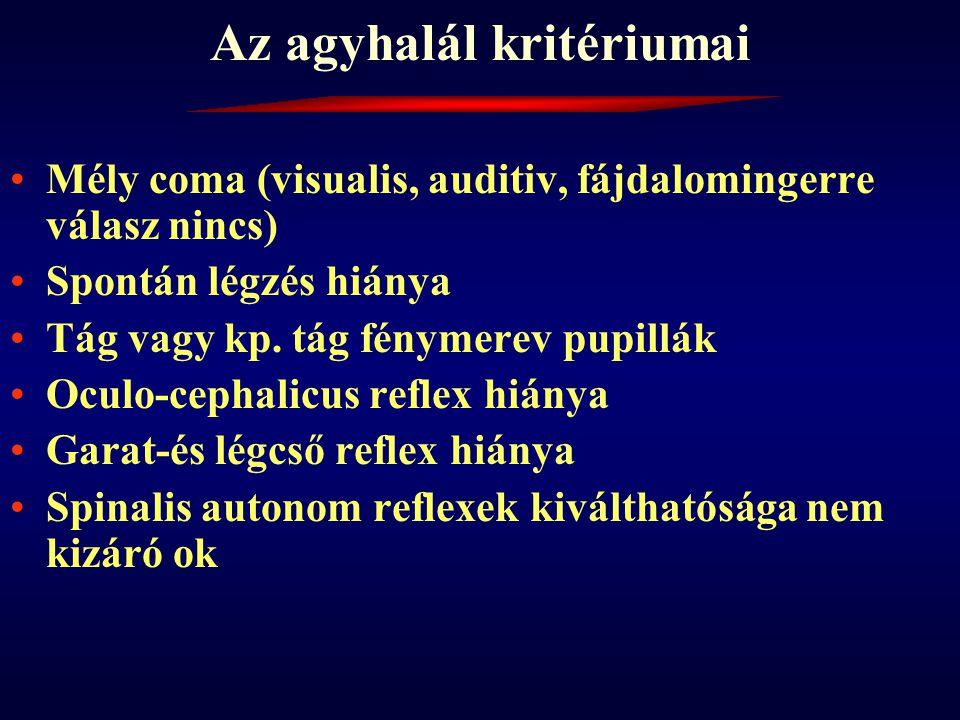 Az agyhalál kritériumai Mély coma (visualis, auditiv, fájdalomingerre válasz nincs) Spontán légzés hiánya Tág vagy kp.