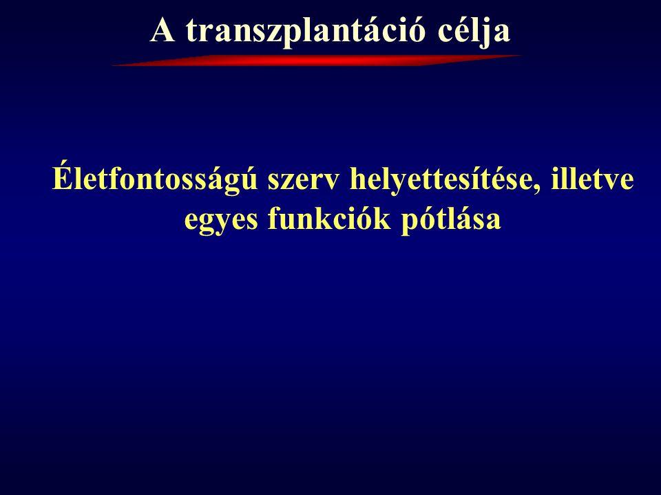 A transzplantáció célja Életfontosságú szerv helyettesítése, illetve egyes funkciók pótlása