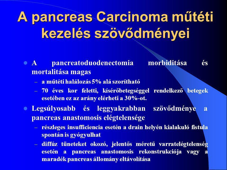 A pancreas Carcinoma műtéti kezelés szövődményei A pancreatoduodenectomia morbiditása és mortalitása magas – a műtéti halálozás 5% alá szorítható – 70 éves kor feletti, kísérőbetegséggel rendelkező betegek esetében ez az arány elérheti a 30%-ot.