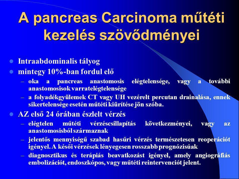 A pancreas Carcinoma műtéti kezelés szövődményei Intraabdominalis tályog mintegy 10%-ban fordul elő – oka a pancreas anastomosis elégtelensége, vagy a további anastomosisok varratelégtelensége – a folyadékgyülemek CT vagy UH vezérelt percutan drainalása, ennek sikertelensége esetén műtéti kiürítése jön szóba.