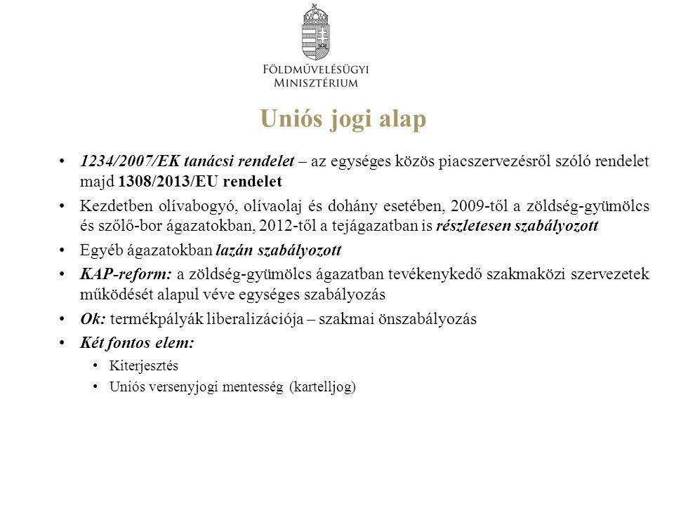 Uniós jogi alap 1234/2007/EK tanácsi rendelet – az egységes közös piacszervezésről szóló rendelet majd 1308/2013/EU rendelet Kezdetben olívabogyó, olí