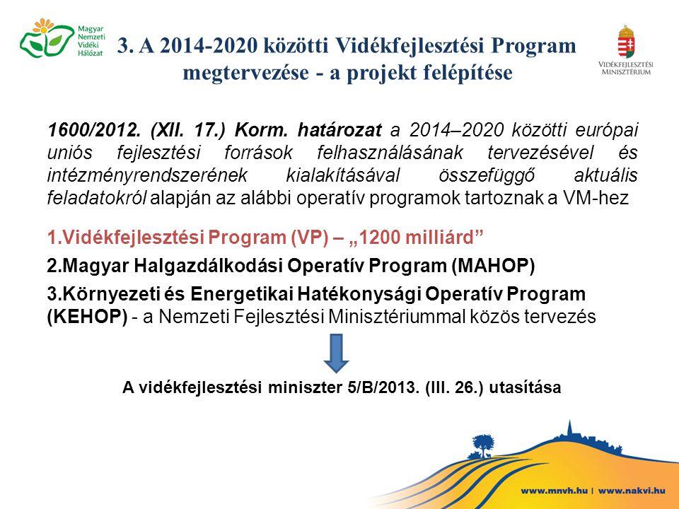 3. A 2014-2020 közötti Vidékfejlesztési Program megtervezése - a projekt felépítése 1600/2012. (XII. 17.) Korm. határozat a 2014–2020 közötti európai
