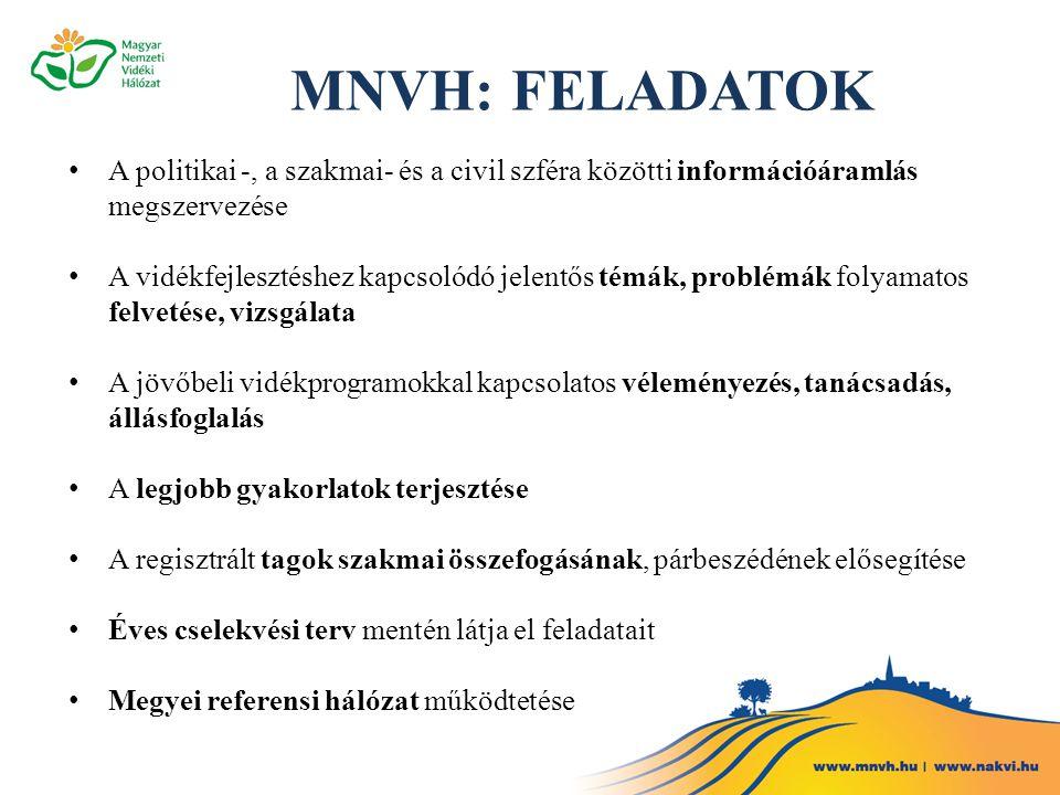 MNVH: FELADATOK A politikai -, a szakmai- és a civil szféra közötti információáramlás megszervezése A vidékfejlesztéshez kapcsolódó jelentős témák, pr