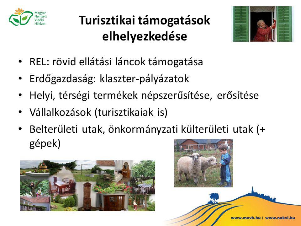 Turisztikai támogatások elhelyezkedése REL: rövid ellátási láncok támogatása Erdőgazdaság: klaszter-pályázatok Helyi, térségi termékek népszerűsítése,