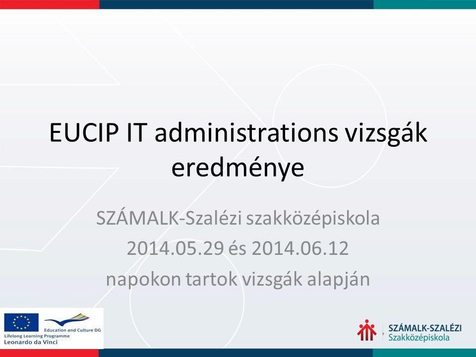 EUCIP IT administrations vizsgák eredménye SZÁMALK-Szalézi szakközépiskola 2014.05.29 és 2014.06.12 napokon tartok vizsgák alapján