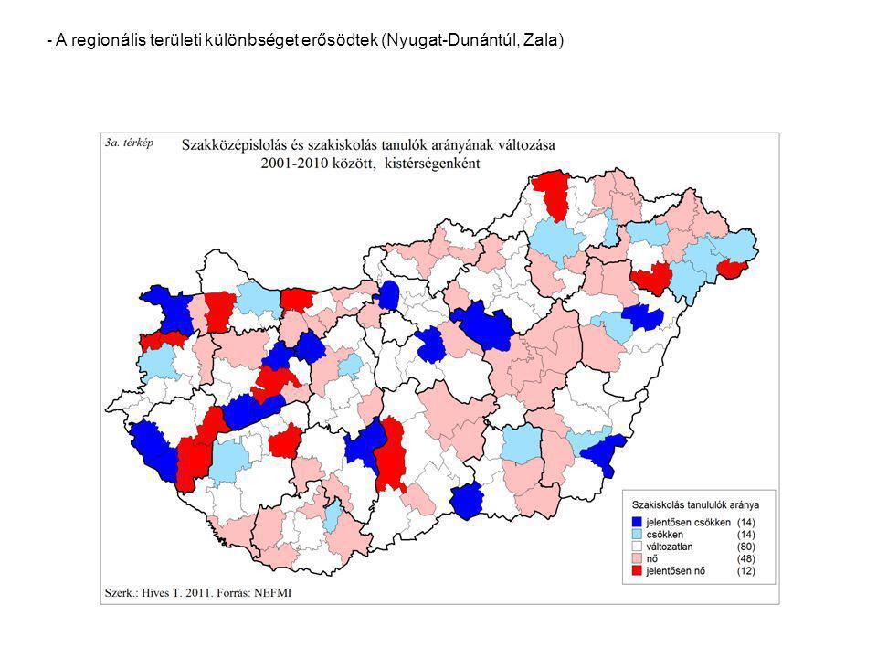 - A regionális területi különbséget erősödtek (Nyugat-Dunántúl, Zala)
