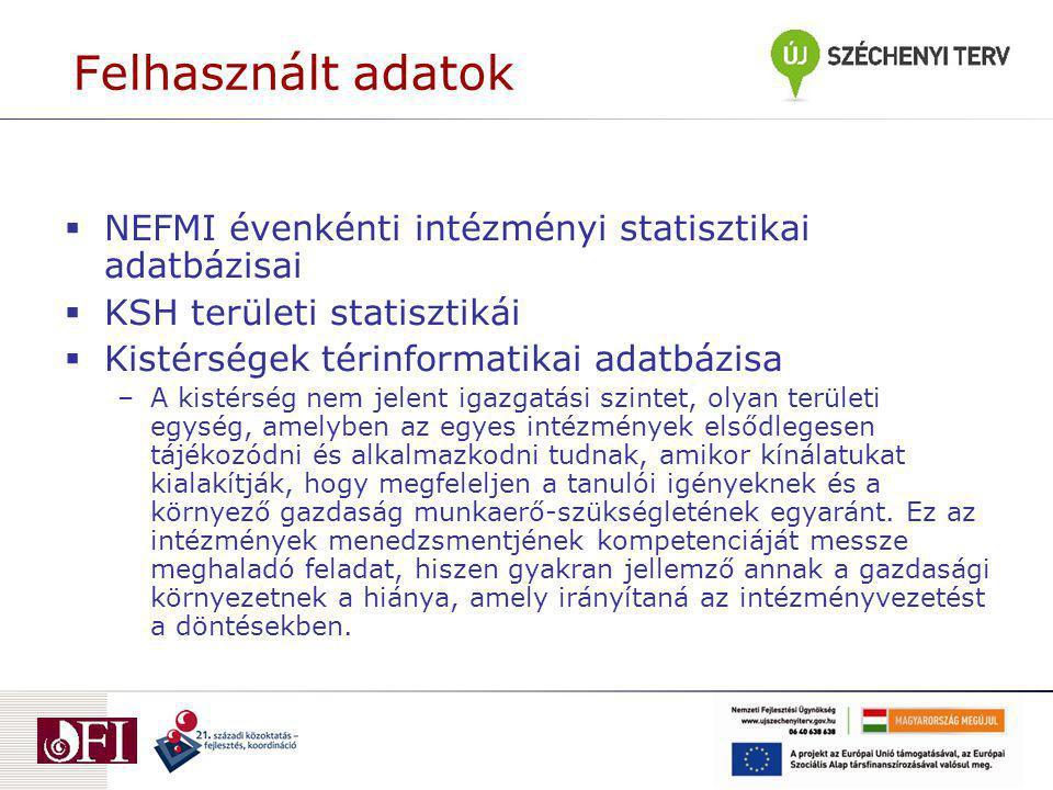 - Kisebb a változás, Dunántúlon jelentősebb, főleg a határ menti és a Balaton környéki térségekben.