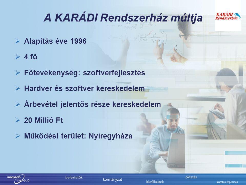 A KARÁDI Rendszerház múltja  Alapítás éve 1996  4 fő  Főtevékenység: szoftverfejlesztés  Hardver és szoftver kereskedelem  Árbevétel jelentős része kereskedelem  20 Millió Ft  Működési terület: Nyíregyháza