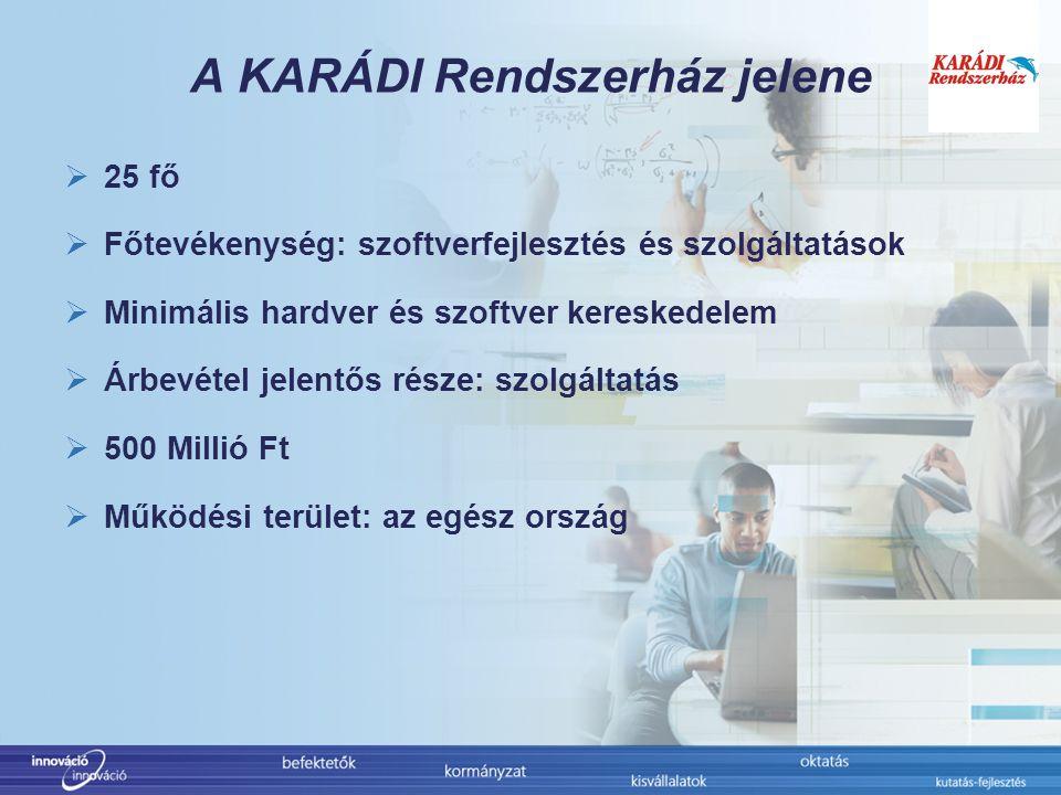 A KARÁDI Rendszerház jelene  25 fő  Főtevékenység: szoftverfejlesztés és szolgáltatások  Minimális hardver és szoftver kereskedelem  Árbevétel jelentős része: szolgáltatás  500 Millió Ft  Működési terület: az egész ország