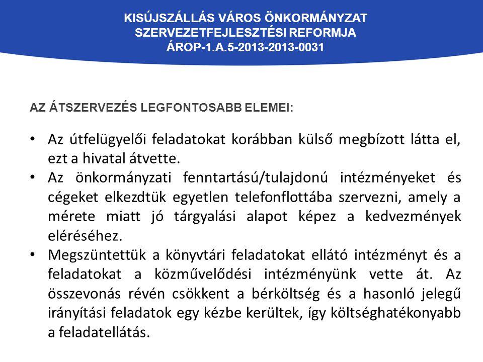 KISÚJSZÁLLÁS VÁROS ÖNKORMÁNYZAT SZERVEZETFEJLESZTÉSI REFORMJA ÁROP-1.A.5-2013-2013-0031 AZ ÁTSZERVEZÉS LEGFONTOSABB ELEMEI: Az útfelügyelői feladatoka