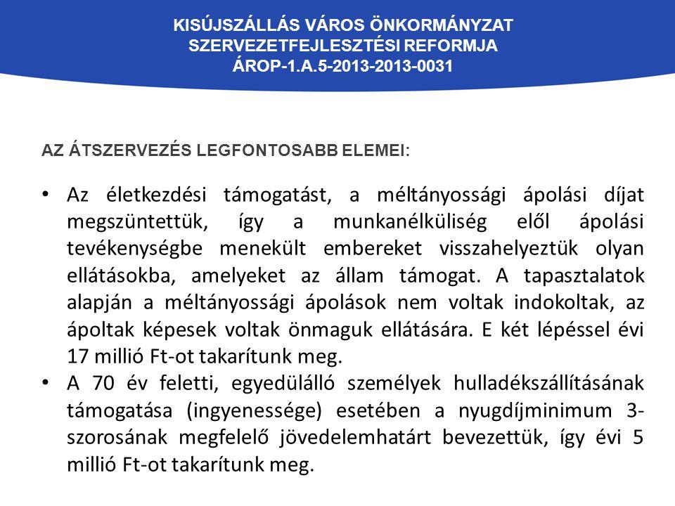 KISÚJSZÁLLÁS VÁROS ÖNKORMÁNYZAT SZERVEZETFEJLESZTÉSI REFORMJA ÁROP-1.A.5-2013-2013-0031 AZ ÁTSZERVEZÉS LEGFONTOSABB ELEMEI: Az életkezdési támogatást,