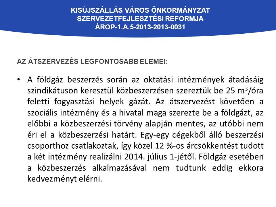 KISÚJSZÁLLÁS VÁROS ÖNKORMÁNYZAT SZERVEZETFEJLESZTÉSI REFORMJA ÁROP-1.A.5-2013-2013-0031 AZ ÁTSZERVEZÉS LEGFONTOSABB ELEMEI: A földgáz beszerzés során