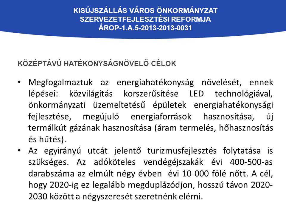 KISÚJSZÁLLÁS VÁROS ÖNKORMÁNYZAT SZERVEZETFEJLESZTÉSI REFORMJA ÁROP-1.A.5-2013-2013-0031 KÖZÉPTÁVÚ HATÉKONYSÁGNÖVELŐ CÉLOK Megfogalmaztuk az energiahat