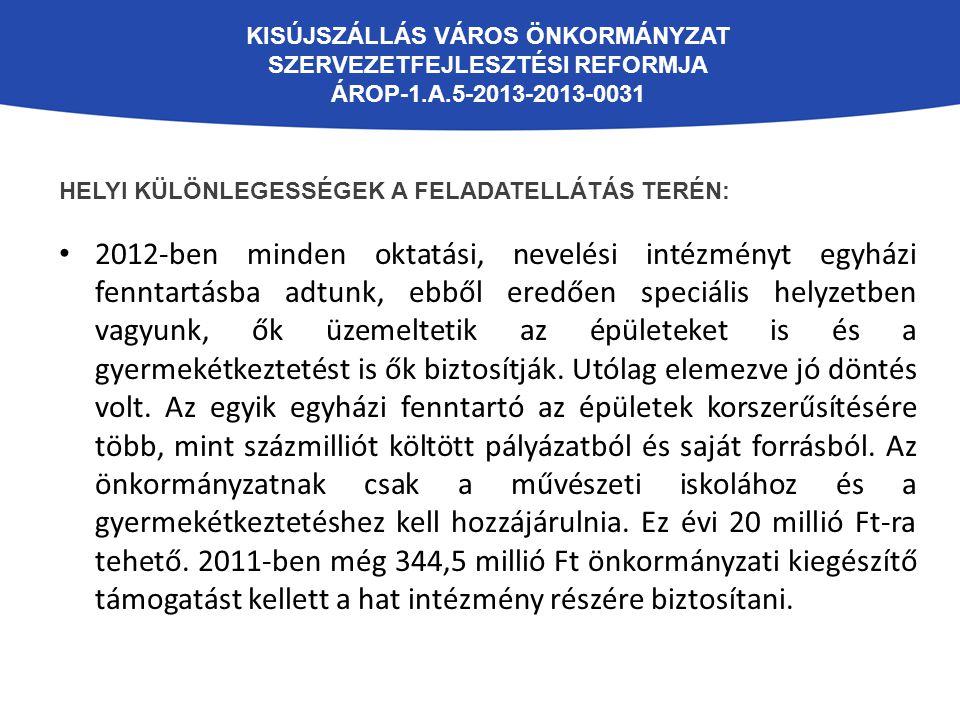 KISÚJSZÁLLÁS VÁROS ÖNKORMÁNYZAT SZERVEZETFEJLESZTÉSI REFORMJA ÁROP-1.A.5-2013-2013-0031 HELYI KÜLÖNLEGESSÉGEK A FELADATELLÁTÁS TERÉN: Helyben a levelek kézbesítésére saját kézbesítőt foglalkoztatunk.