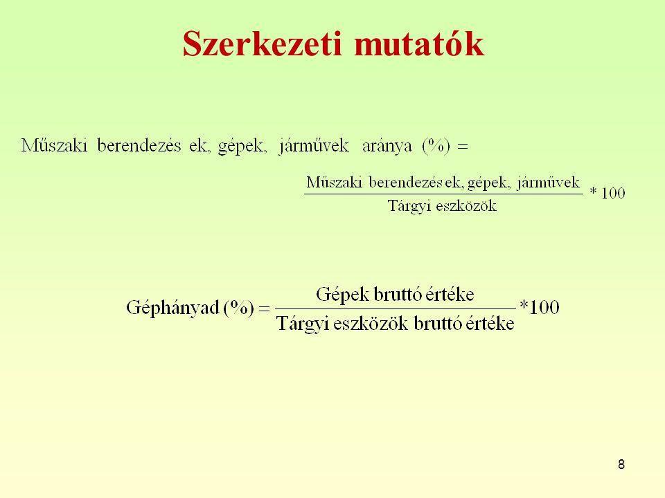 Használhatósági mutatók 9